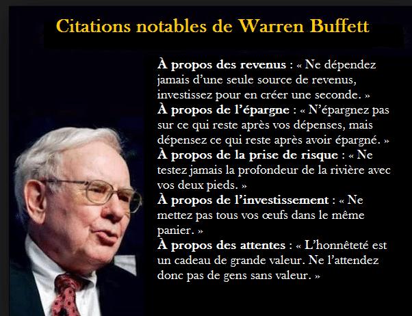 Trader comme Warren Buffet
